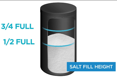 water softener maintenance salt level